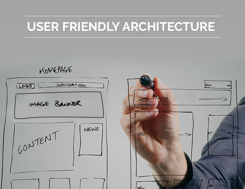 User-Friendly Architectural Design